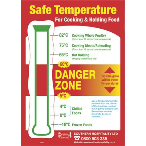 Food Safety Poster - Safe Temperature