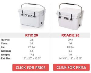 RTIC vs Yeti Coolers - A Comparison & Review [Updated 2020]