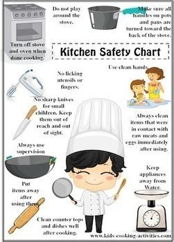 Kids Cooking Poster Set by Debbie Madson | Teachers Pay