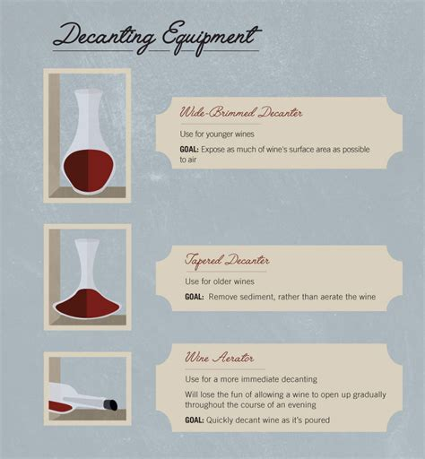When, Why, and How to Decant Wine | Food & Wine